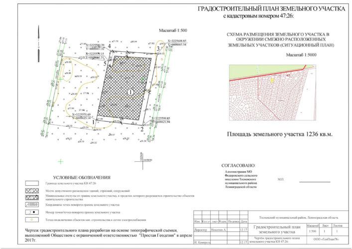 Подготовка Градостроительных планов земельных участков