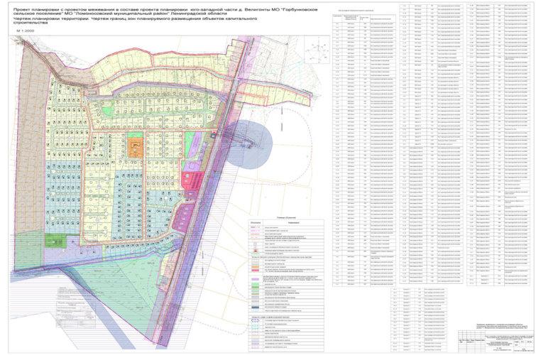 Разработка проектов планировки и проектов межевания территории